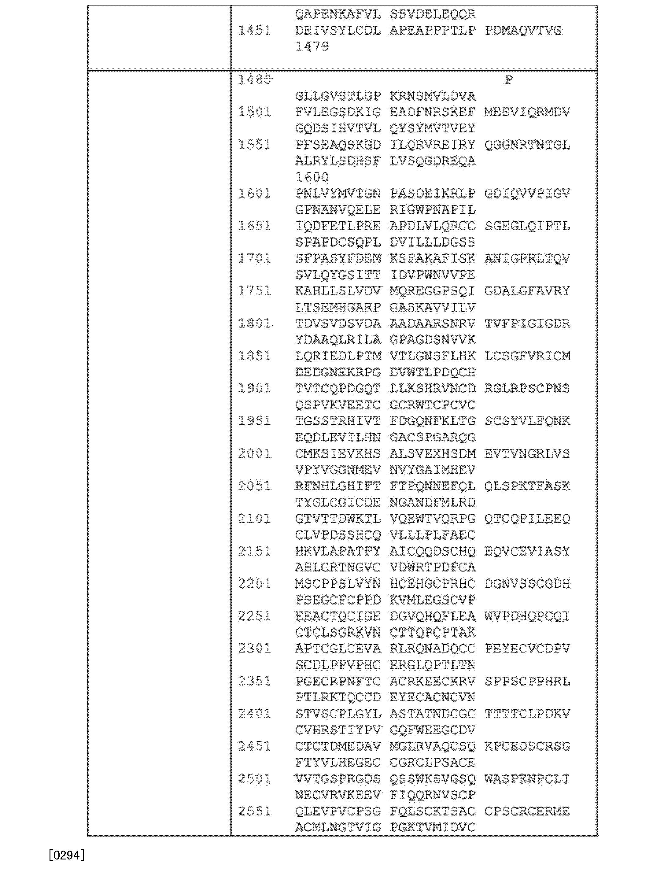 Figure CN104661674AD00491