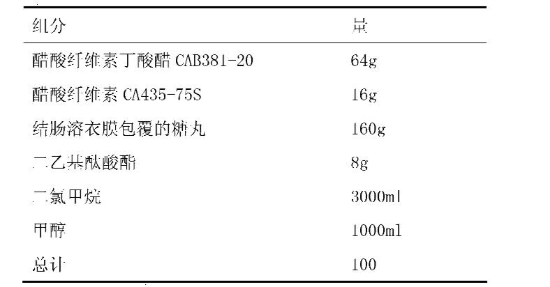 Figure CN101987081AD00401