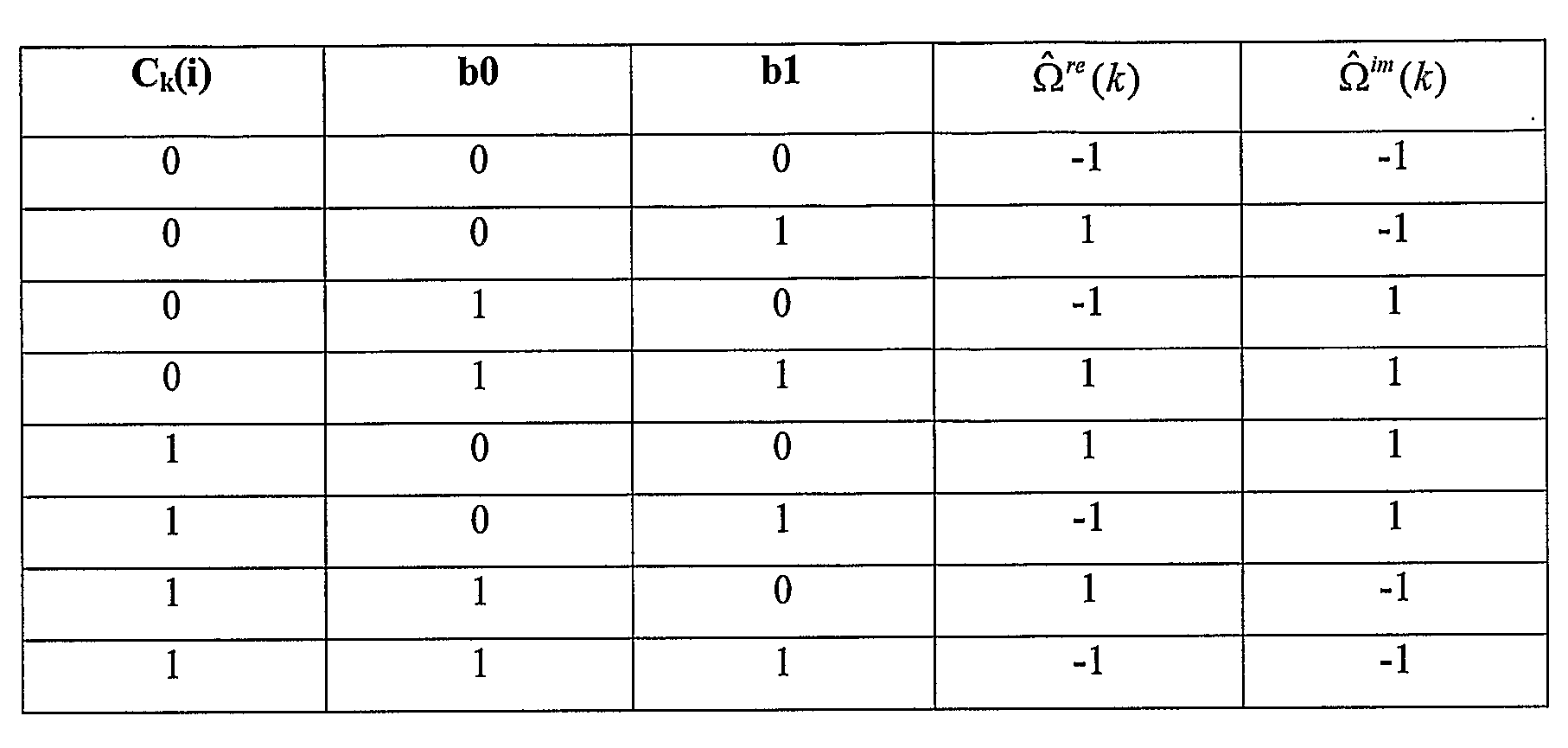 Figure 112007068421990-pct00046