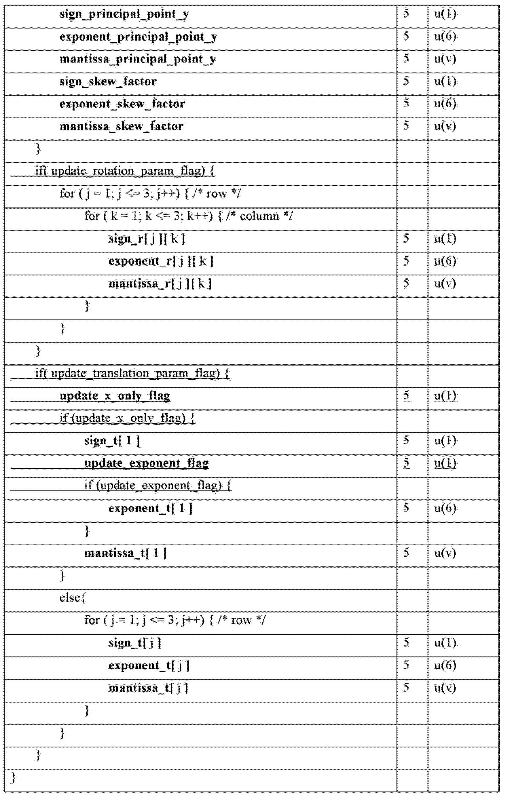 Figure CN103875250AD00361