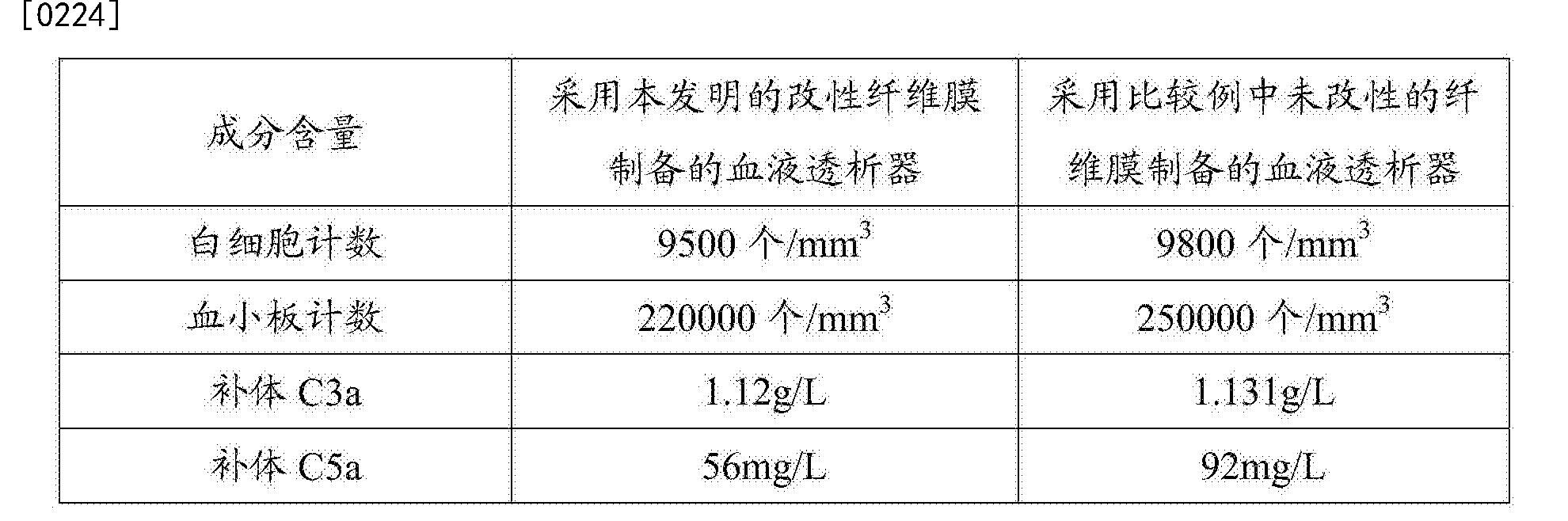 Figure CN103877634BD00171