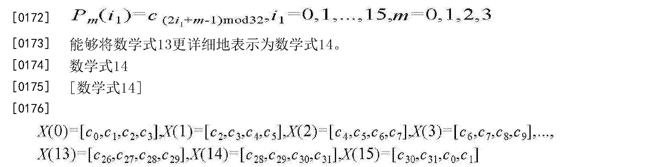 Figure CN105612780AD00161