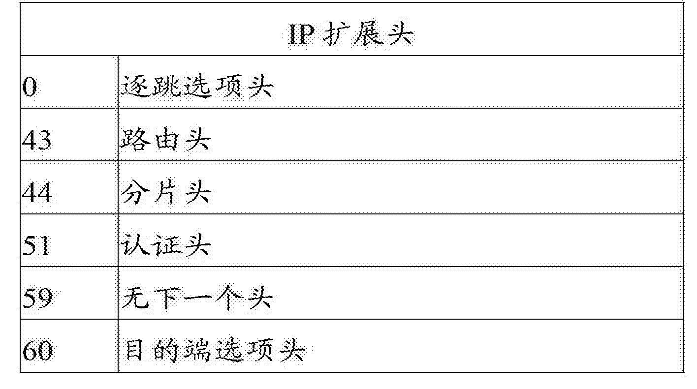 Figure CN103339988BD00171