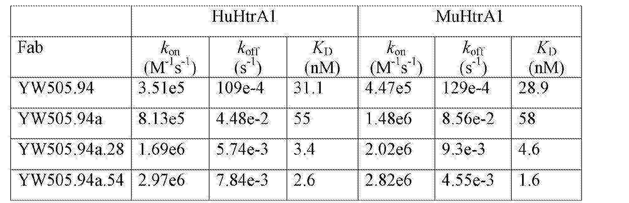 Figure CN103917556BD00521