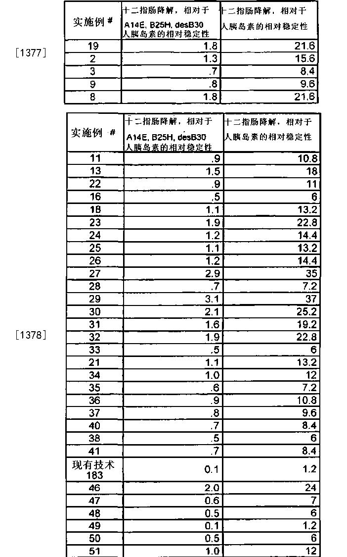 Figure CN102037008BD01671