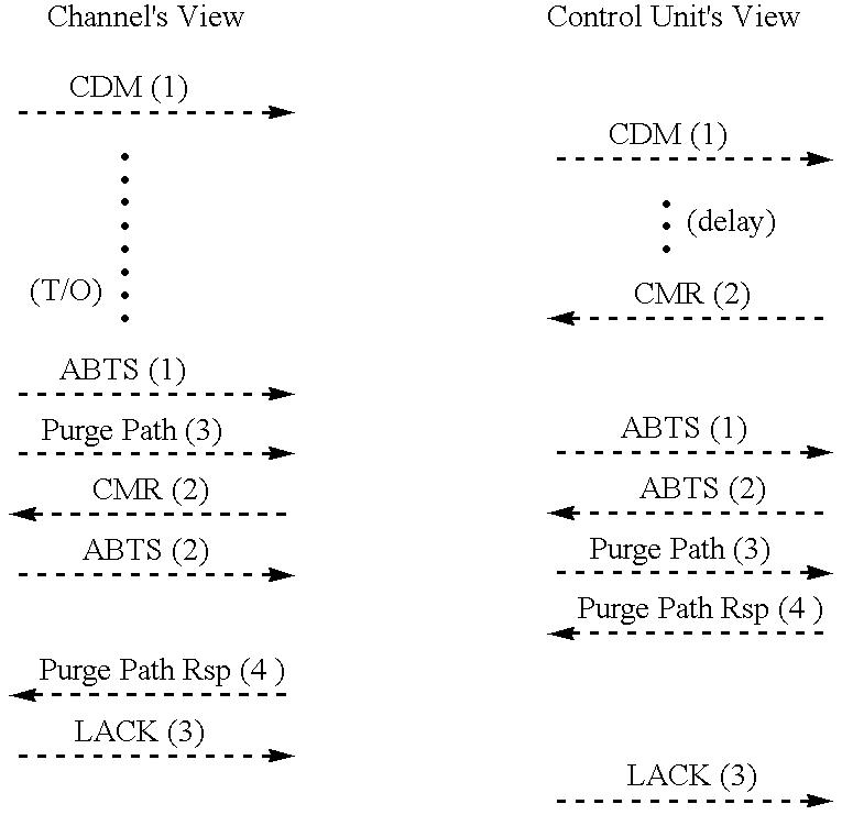 Figure US06330585-20011211-C00027