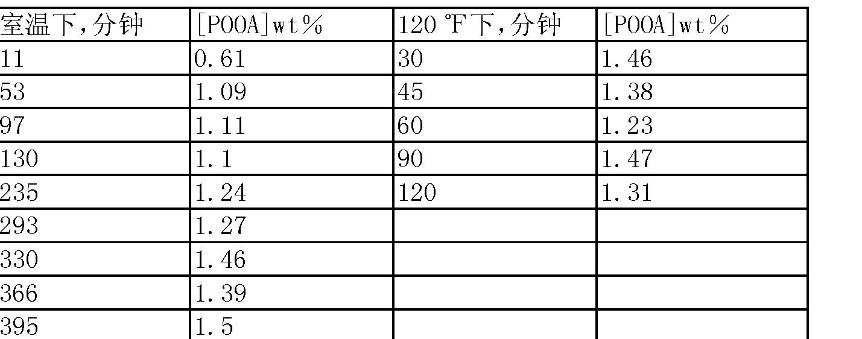 Figure CN1909808BD00461