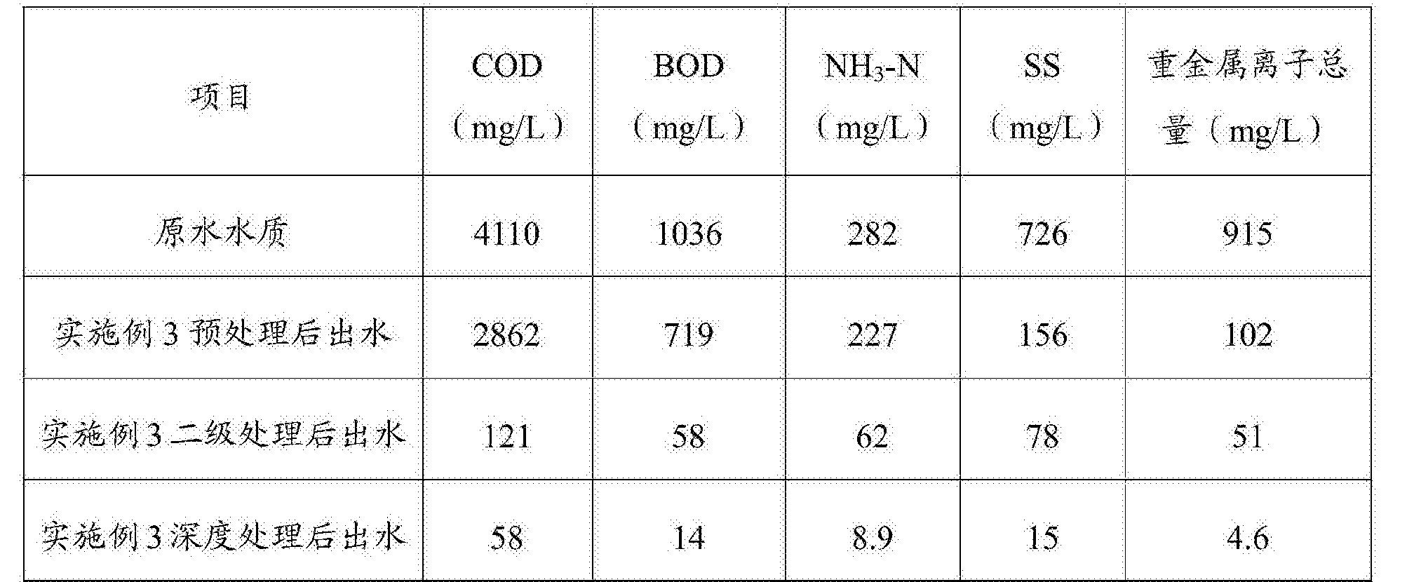 Figure CN108793595AD00101