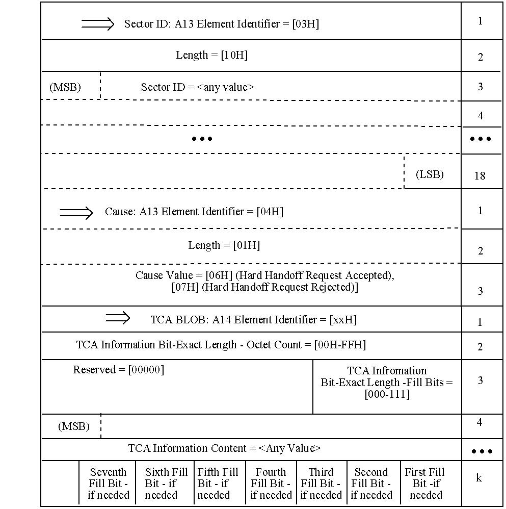 Figure US20060062180A1-20060323-C00007
