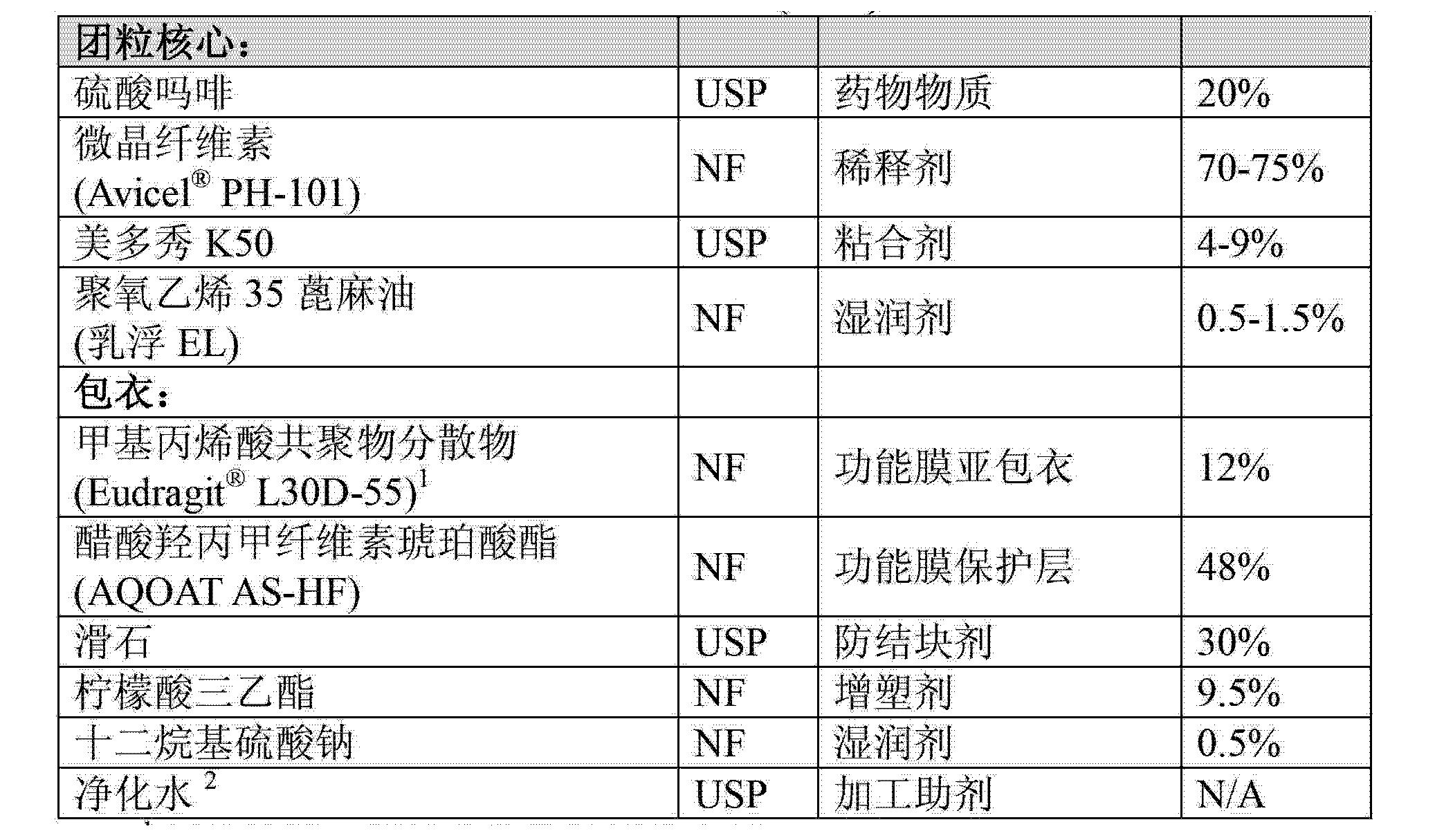 Figure CN103476403AD00252