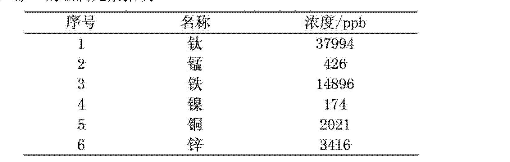 Figure CN102661939BD00081