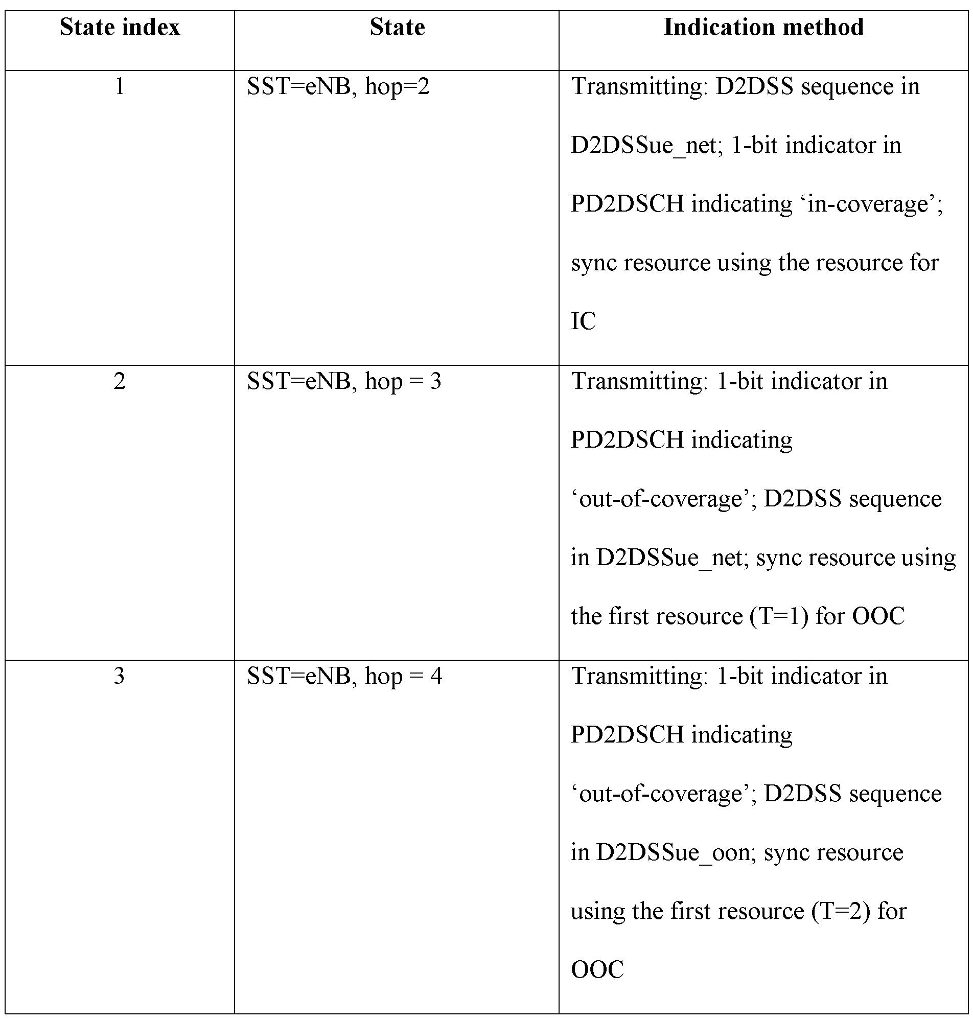 Figure PCTKR2015002508-appb-T000013