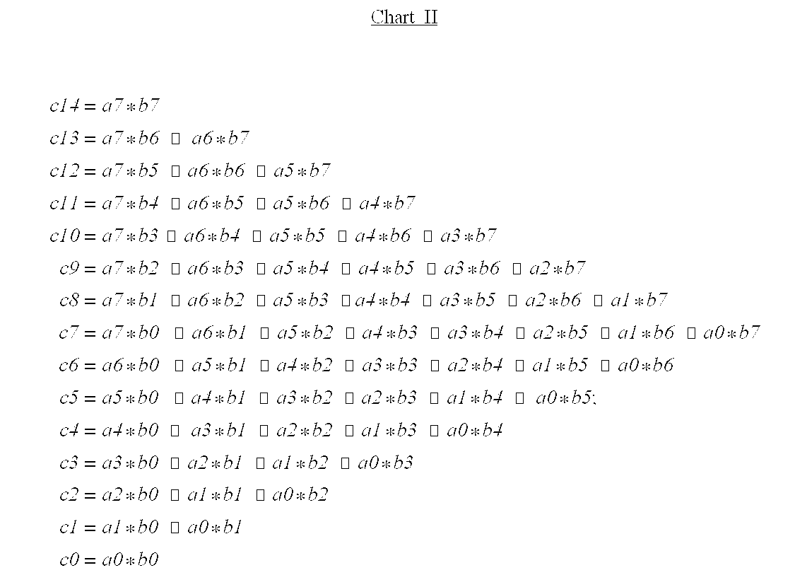 Us20030110196a1 Galois Field Multiply Multiply Addmultiply