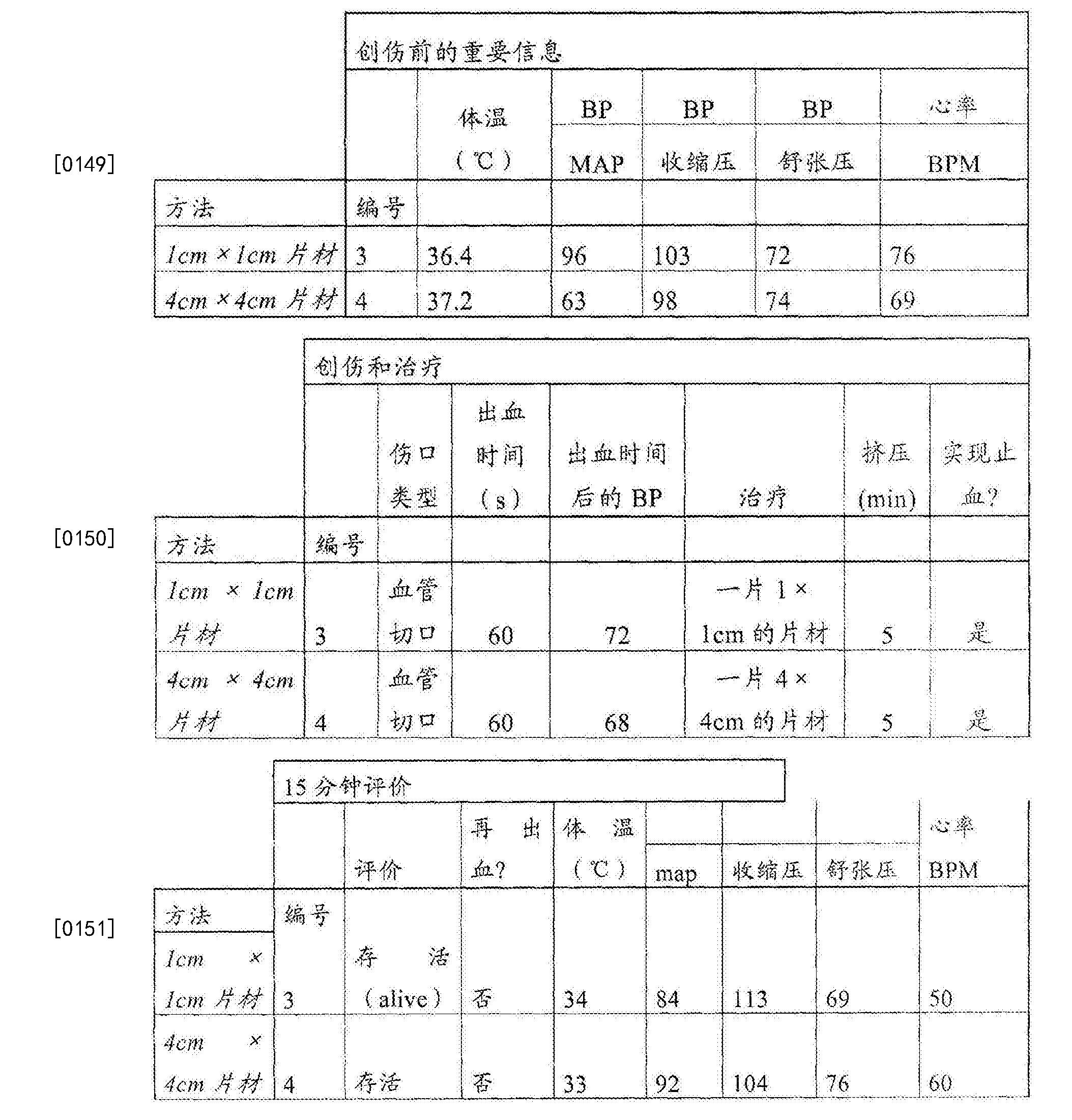 Figure CN107007867AD00151