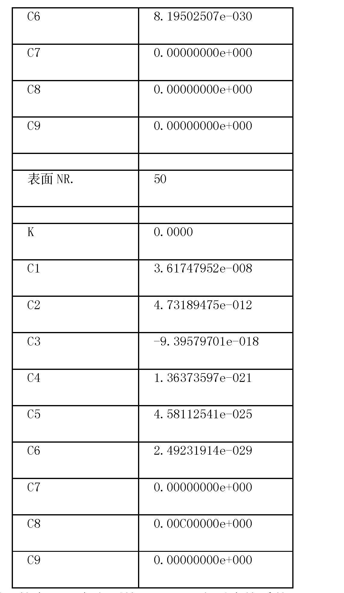 Figure CN101263432BD00351