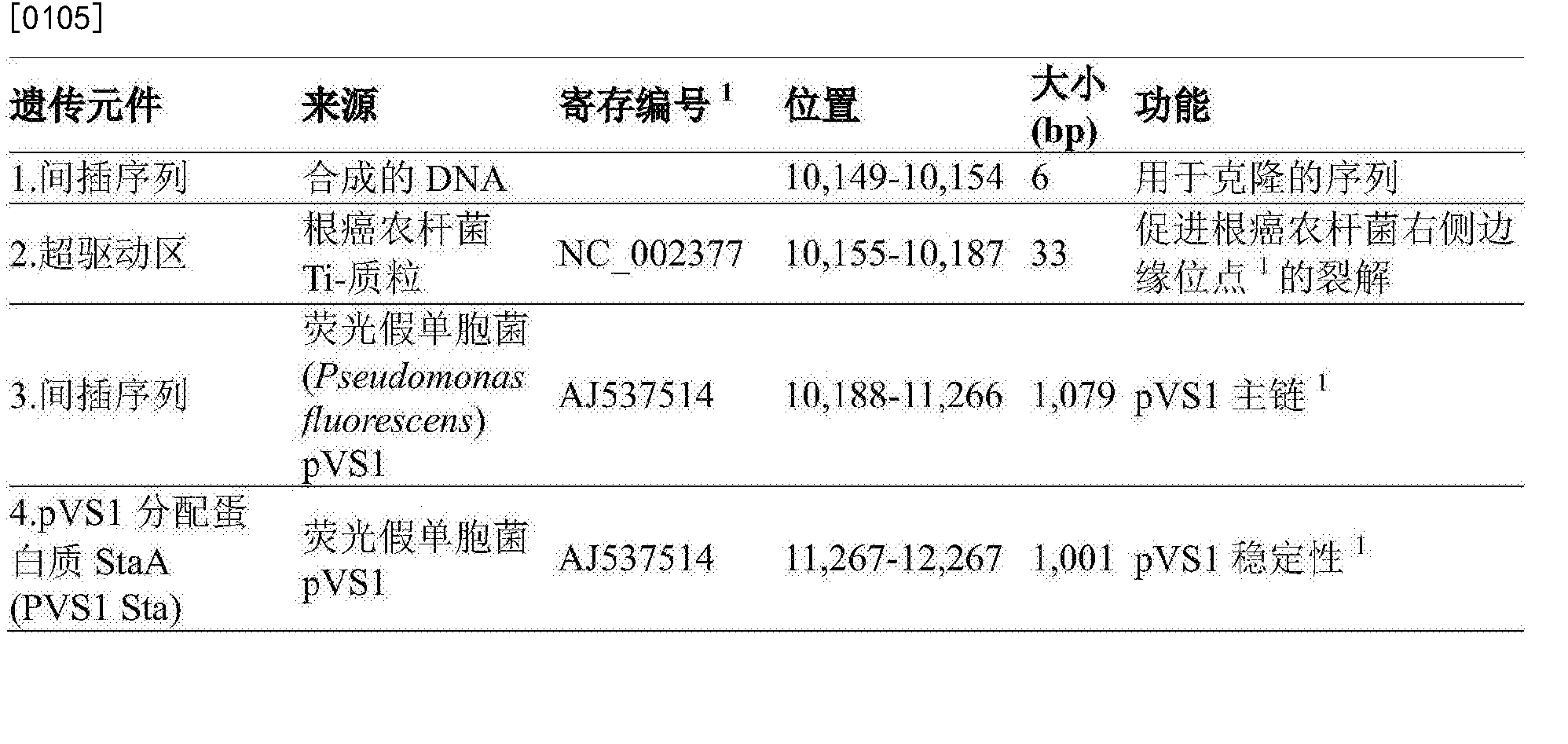 Figure CN108347894AD00171