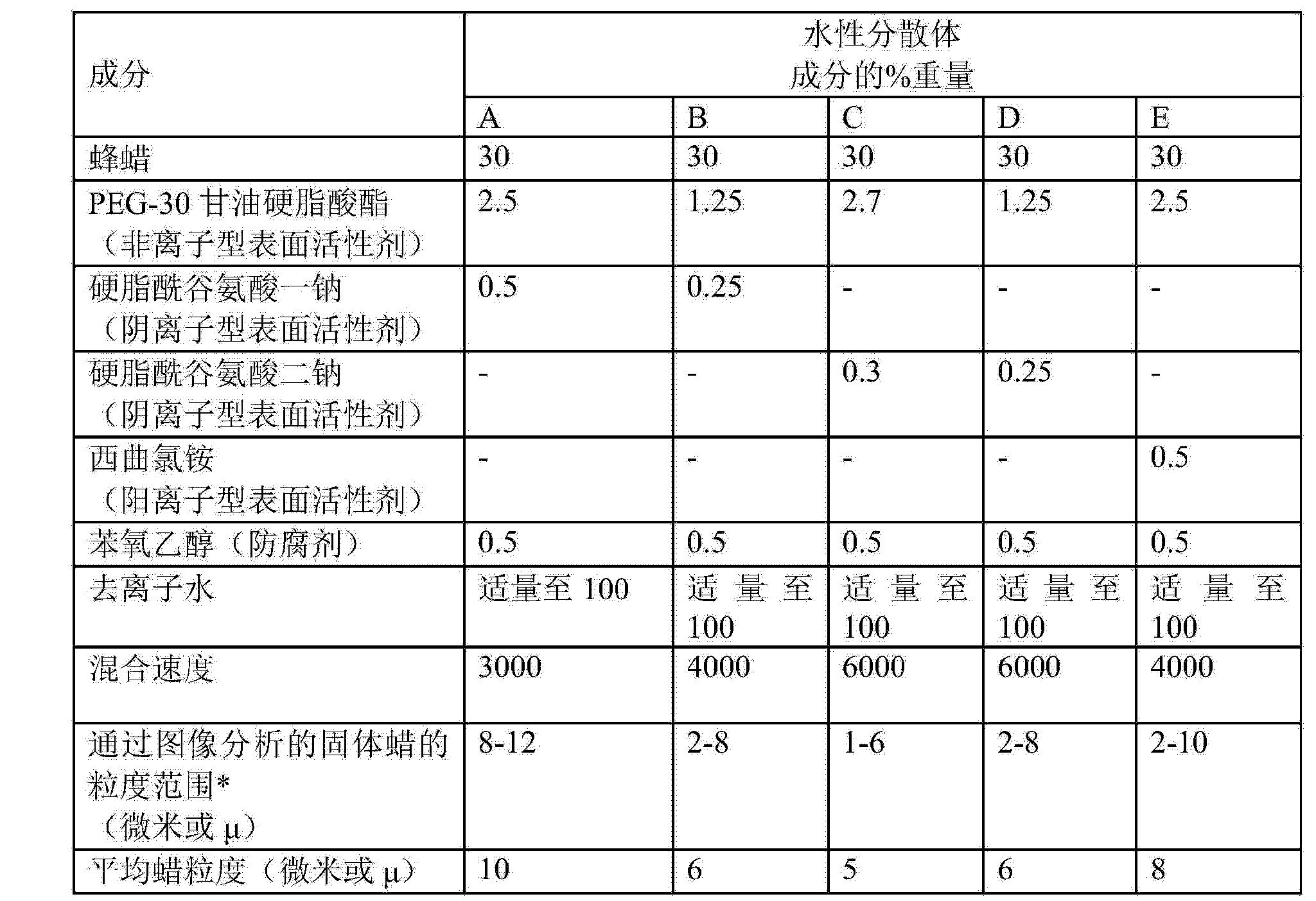 Figure CN104736203AD00381