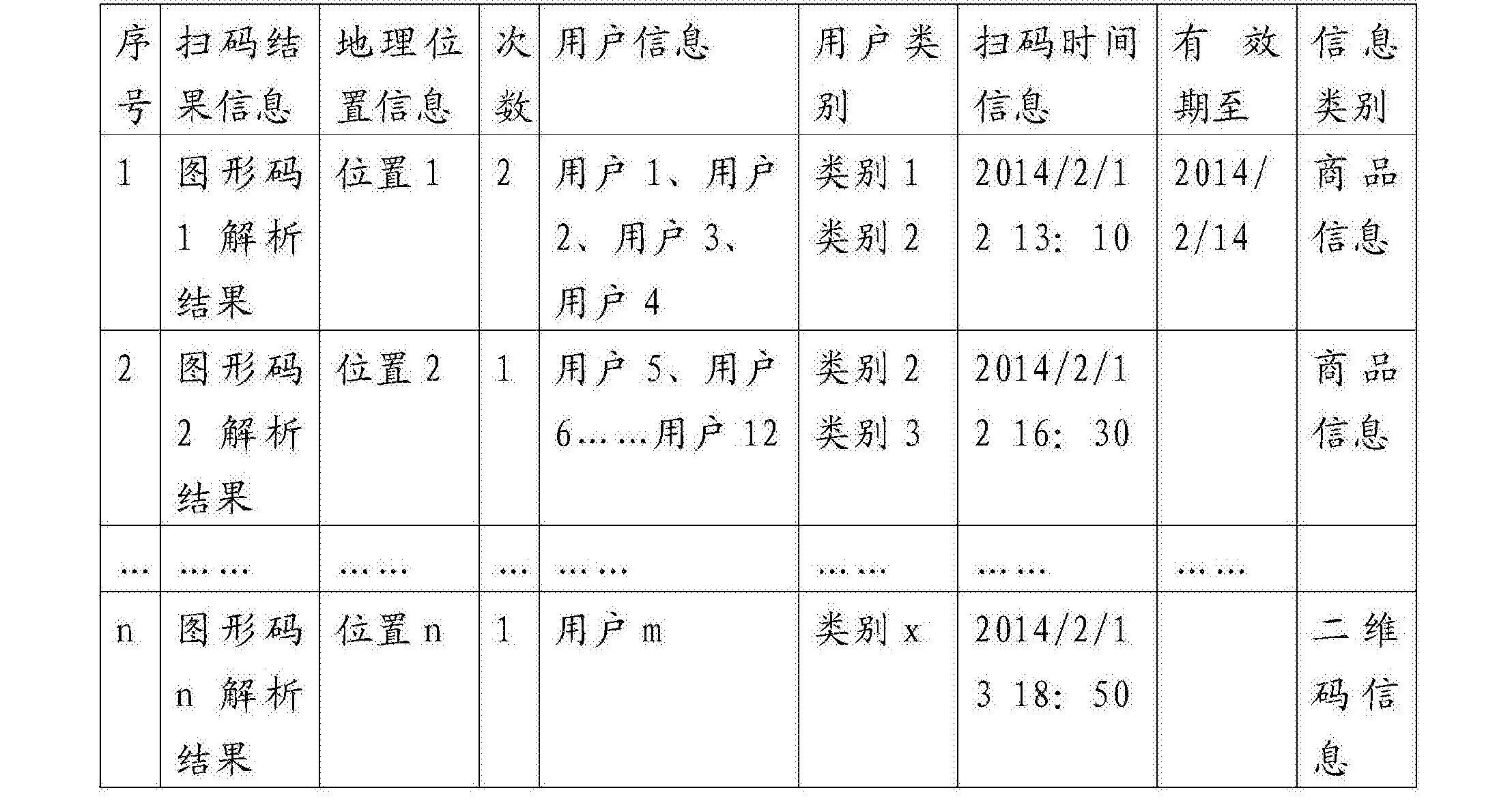 Figure CN104850871BD00161