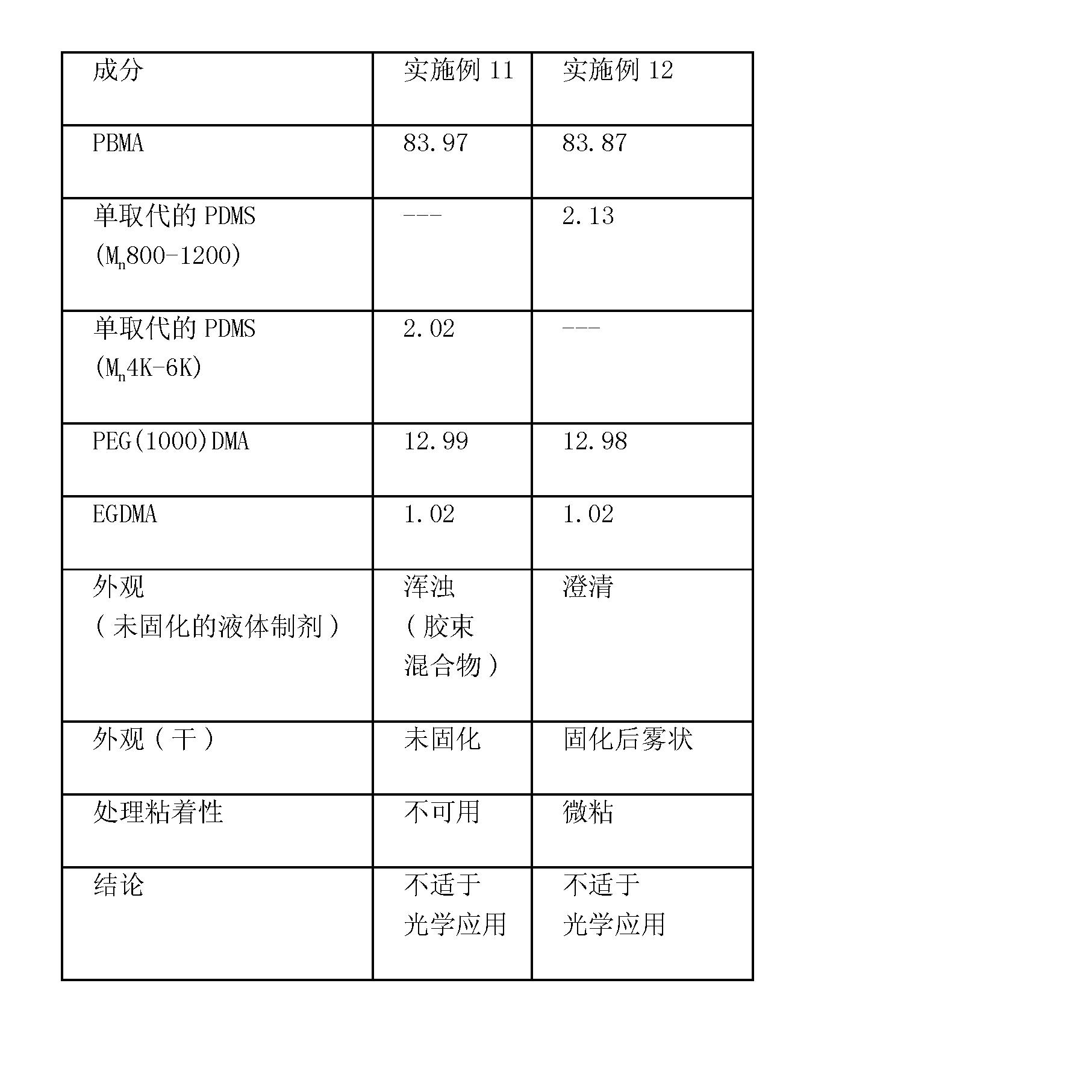 Figure CN101563115BD00122