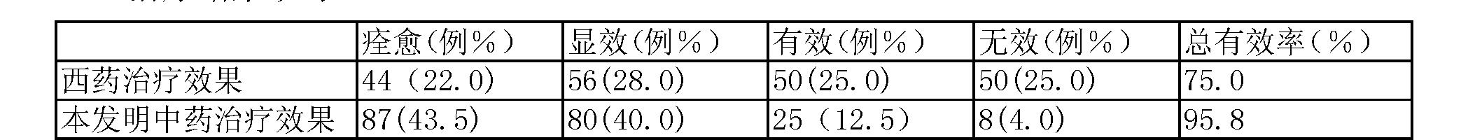 Figure CN104027585AD00071