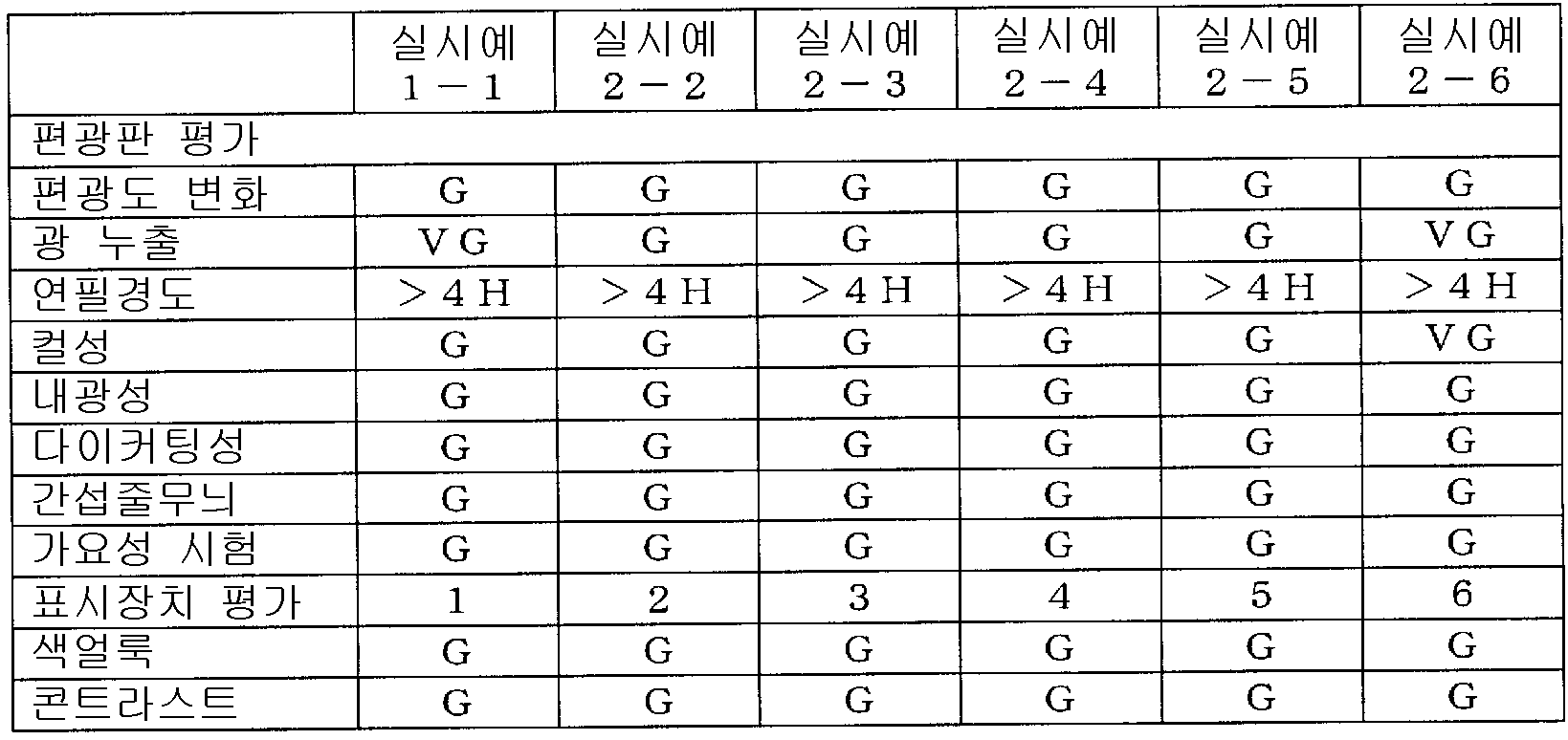 Figure 112008068809733-PCT00012
