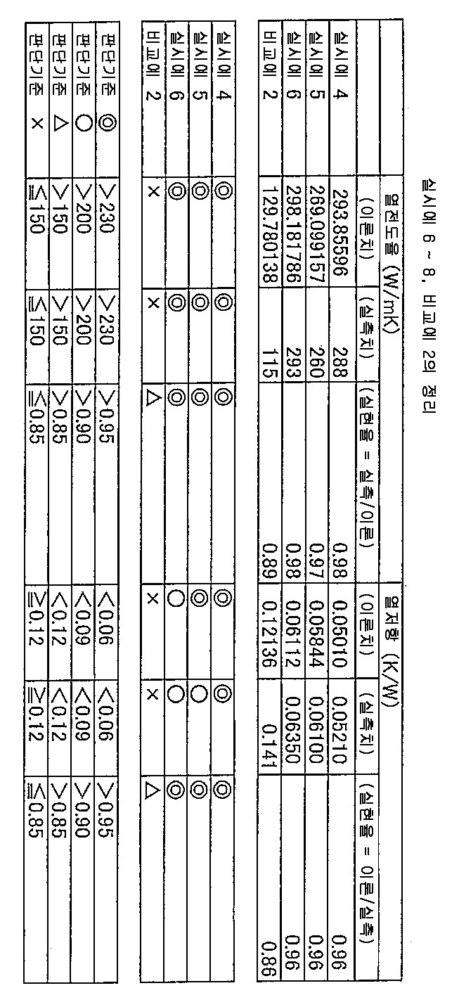 Figure 112008030014921-PCT00010