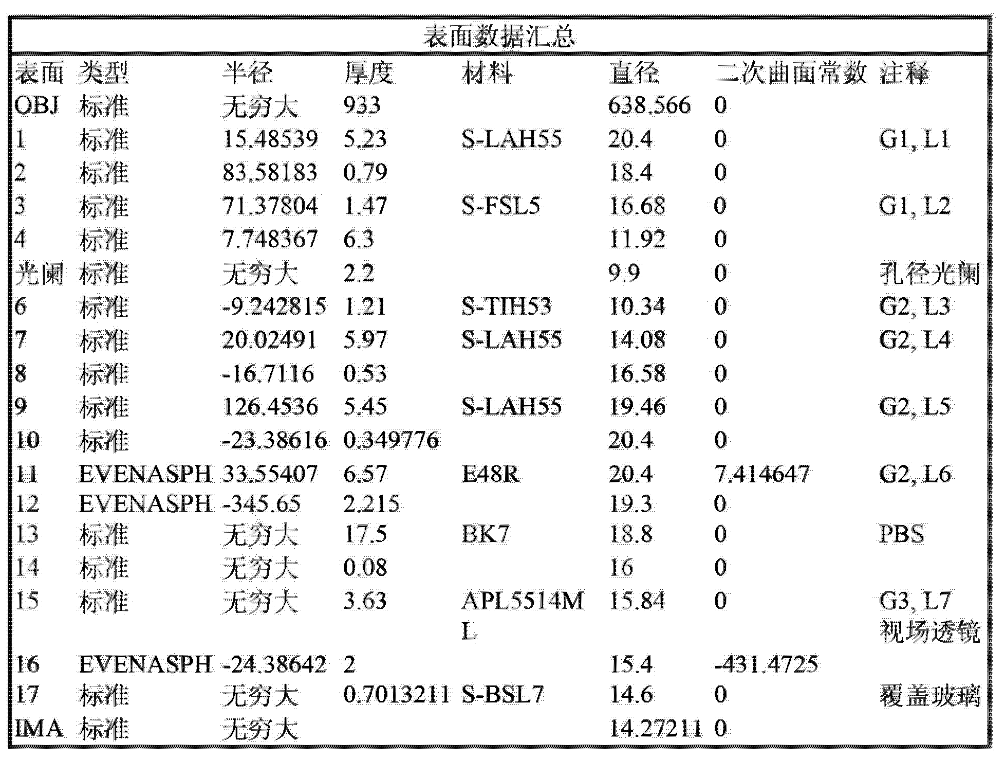 Figure CN103081458AD00091