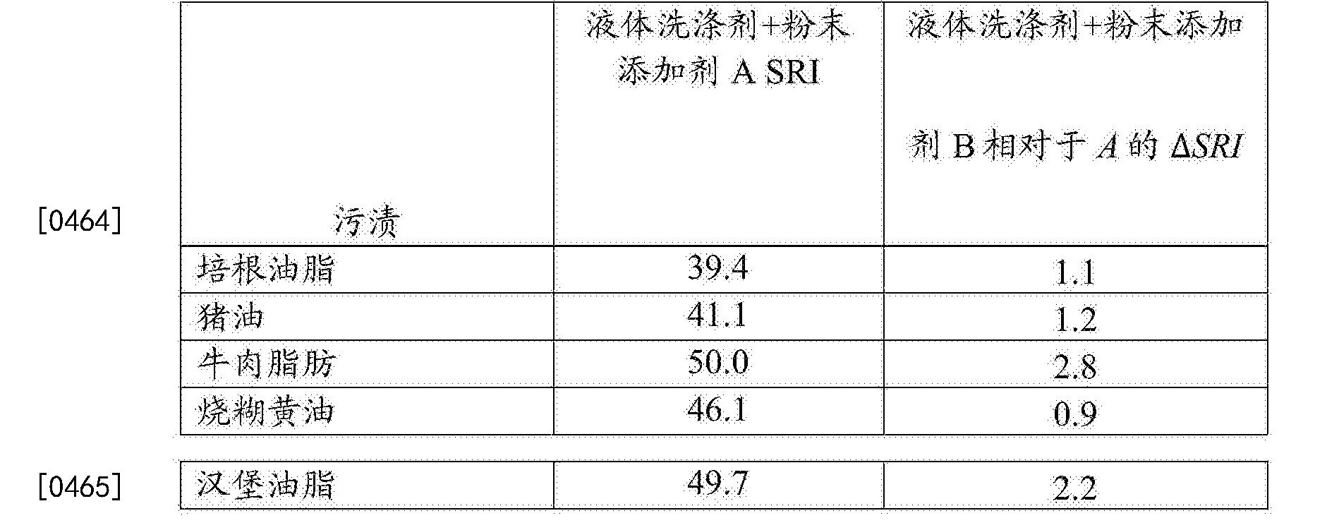 Figure CN105073966BD00472