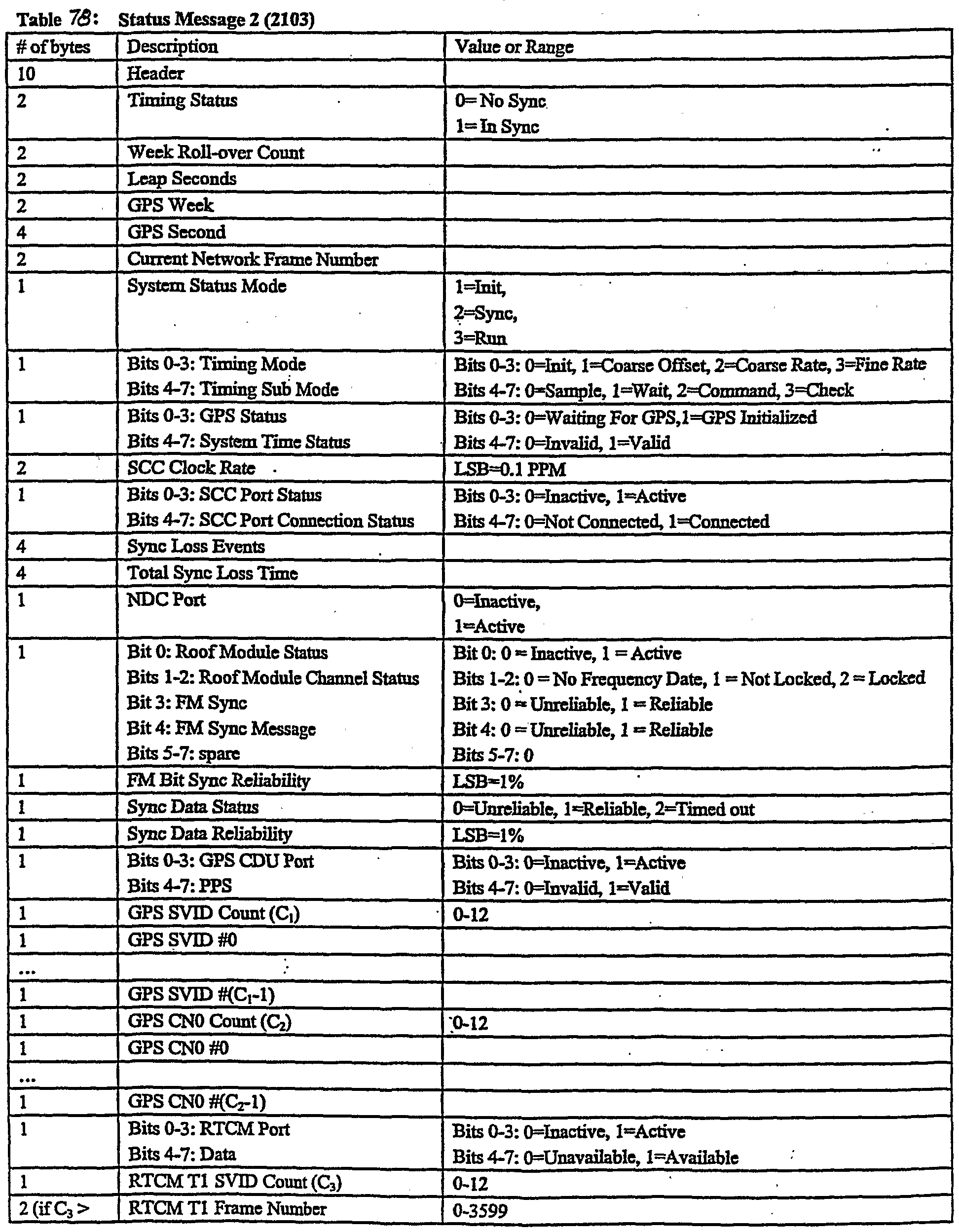 Wo2001046710a2 Vehicle Tracking Communication And Fleet Spireon Gps Wiring Diagram Figure Imgf000152 0001