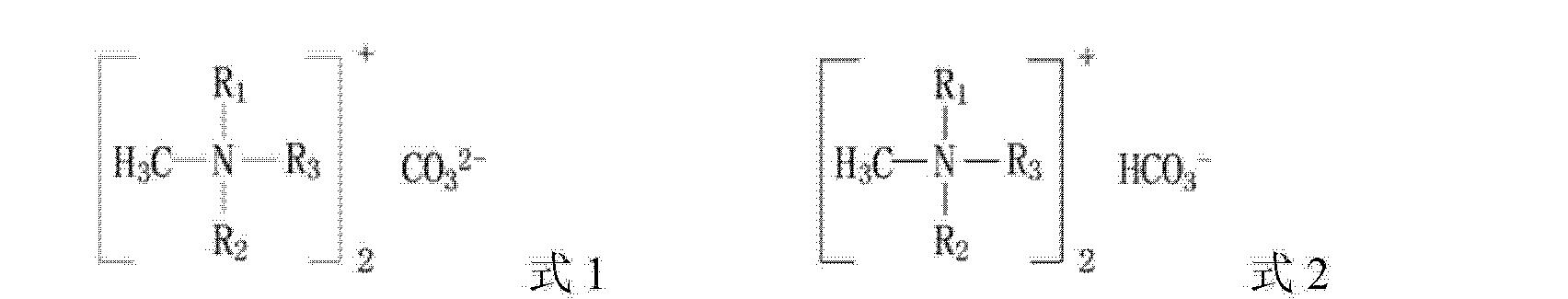 Figure CN104263946AD00061