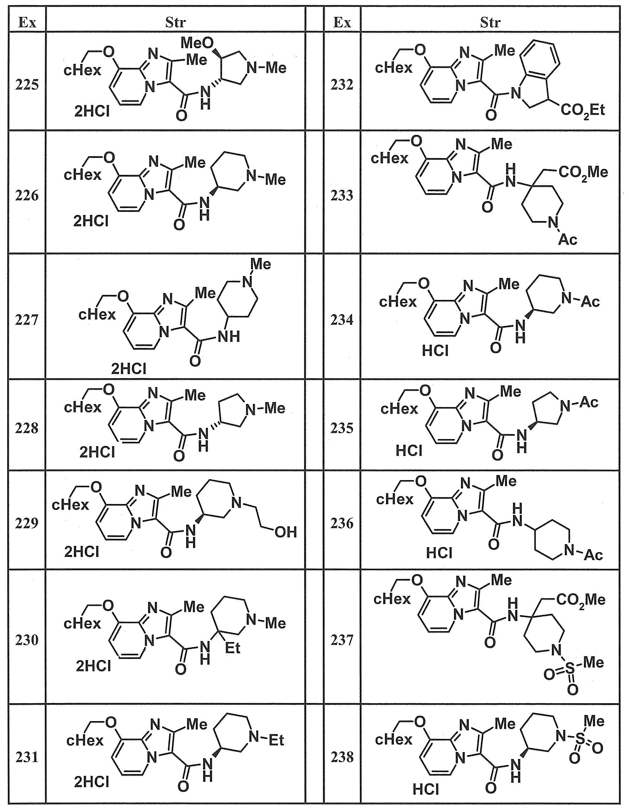 Figure JPOXMLDOC01-appb-T000075