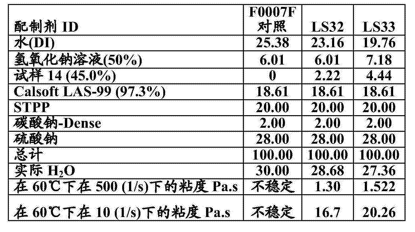 Figure CN106574018AD00472