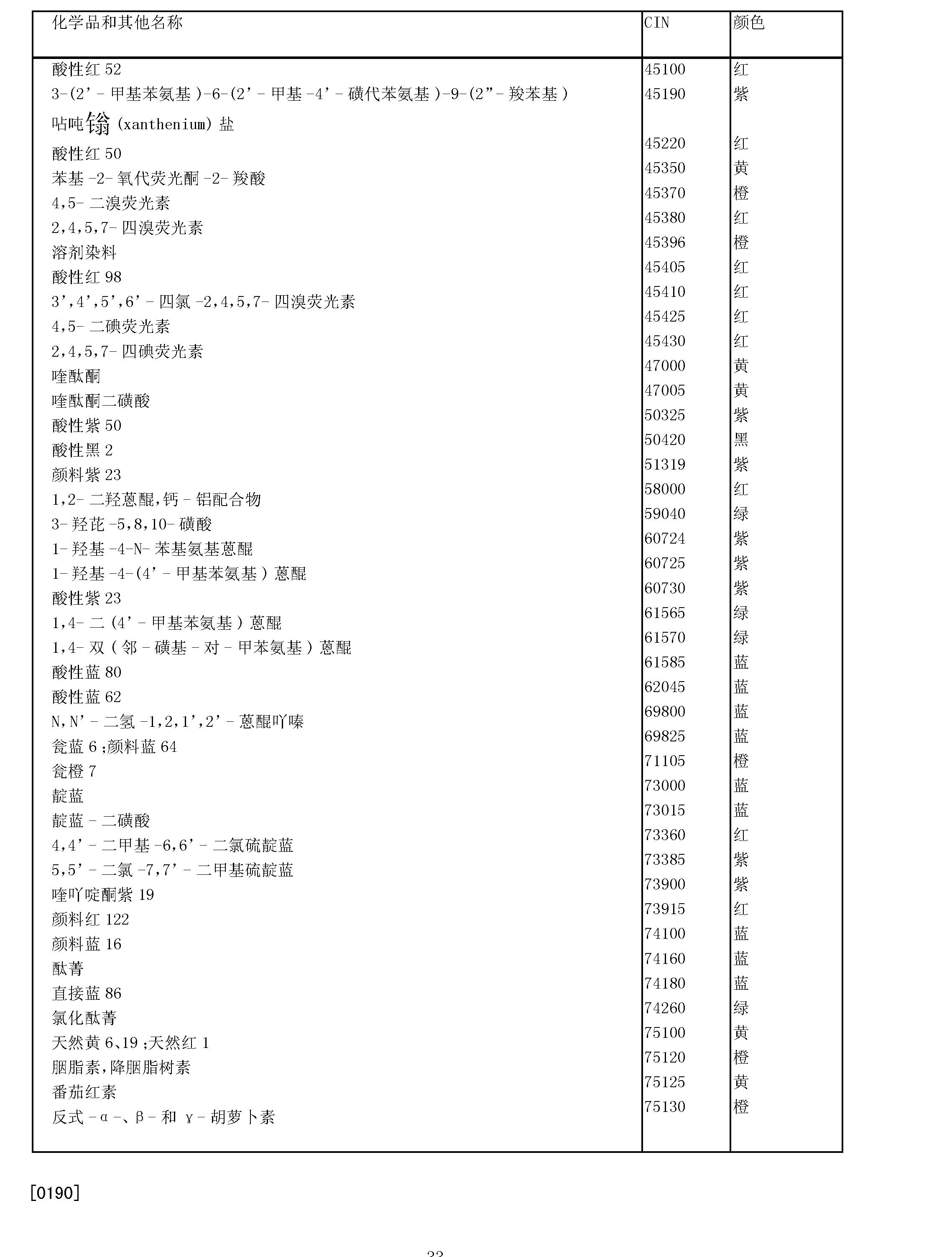 Figure CN101278051BD00331