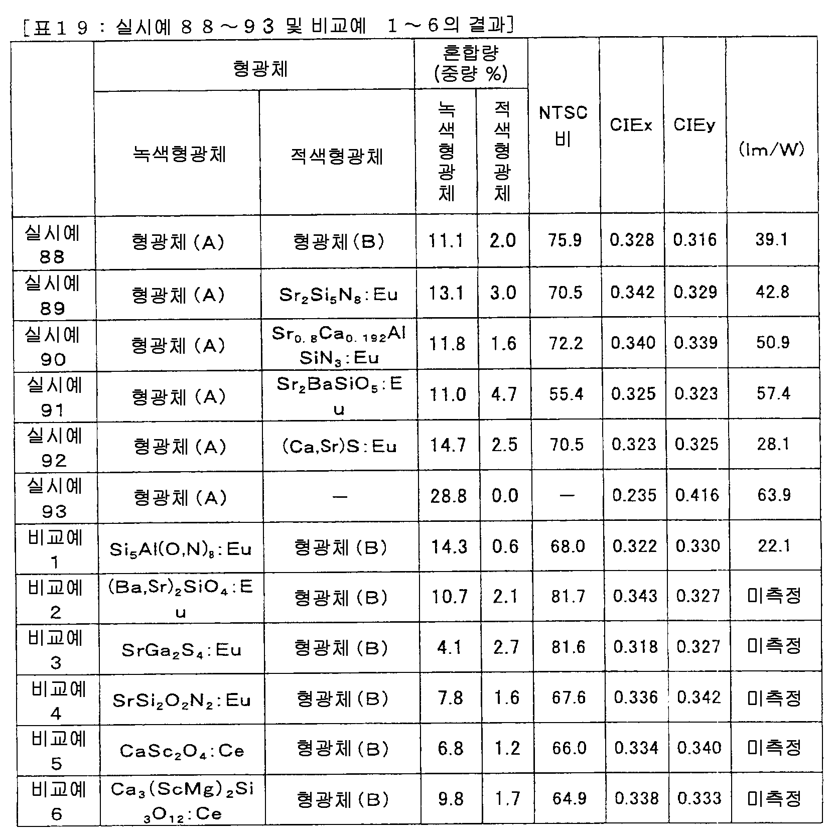 Figure 112008062059116-pct00030