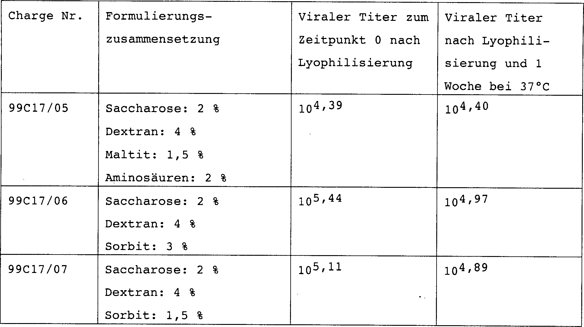 Geschwindigkeit datieren jku