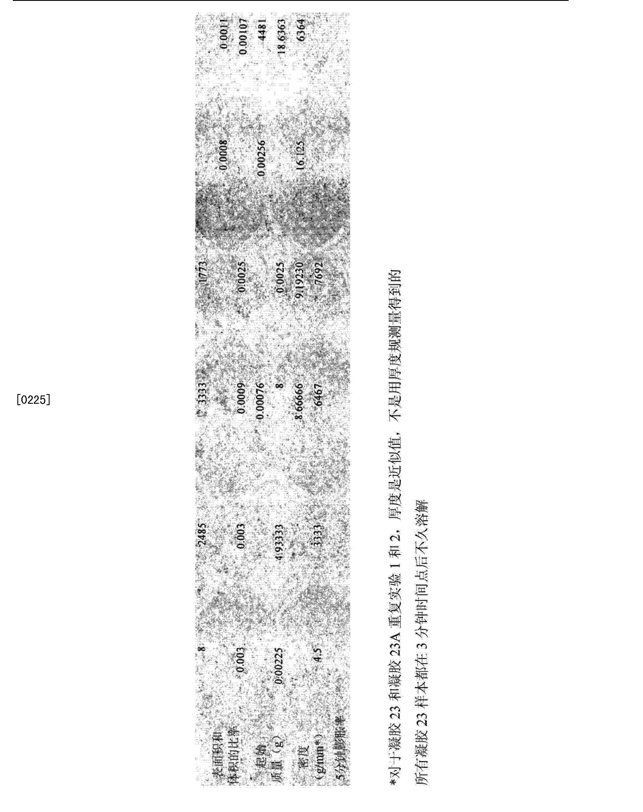 Figure CN103889472AD00321