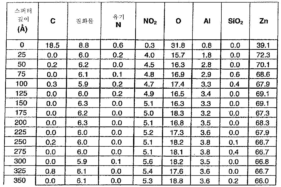 Figure 112011076702345-pat00032