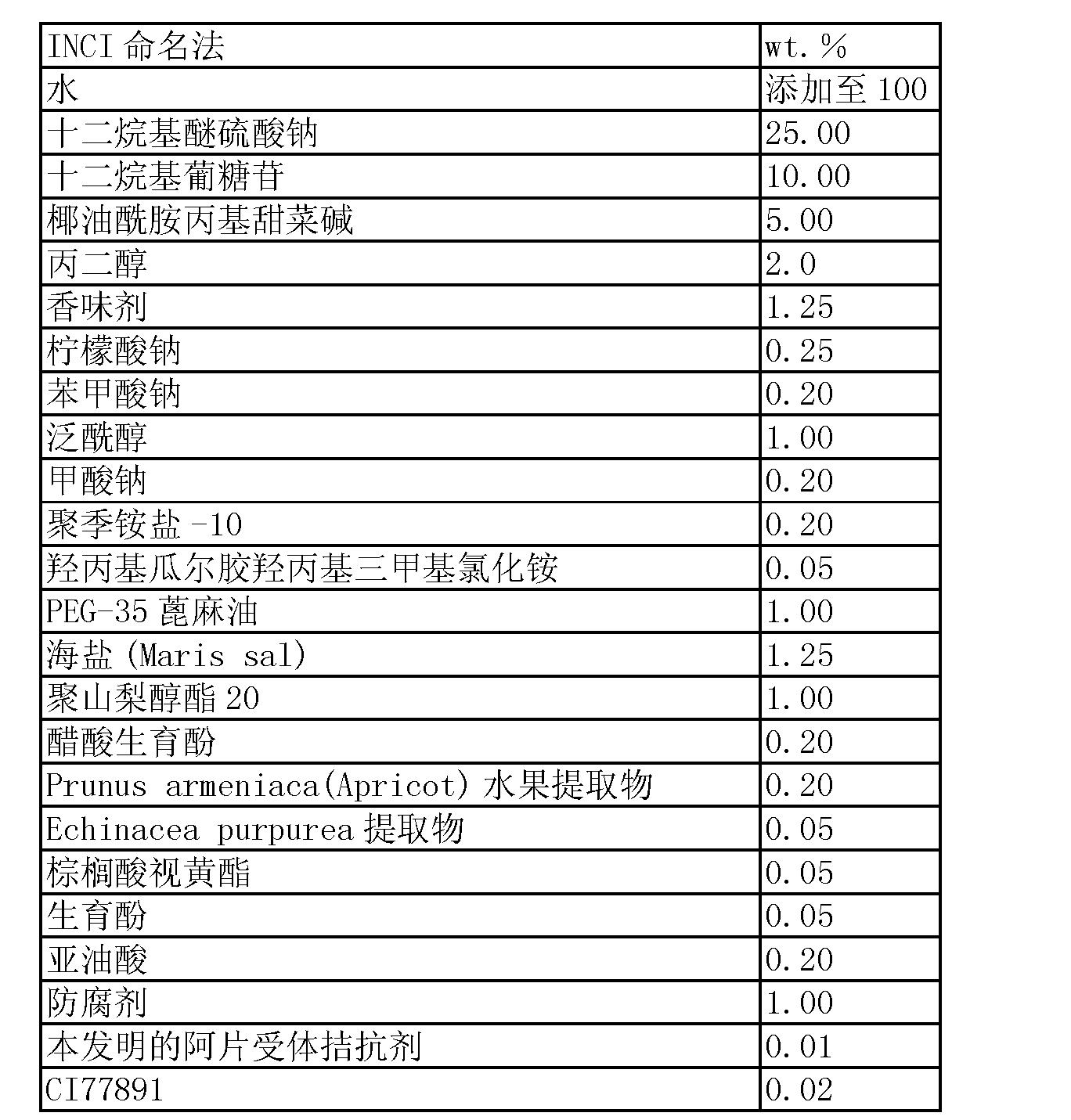 Figure CN101426481BD00262
