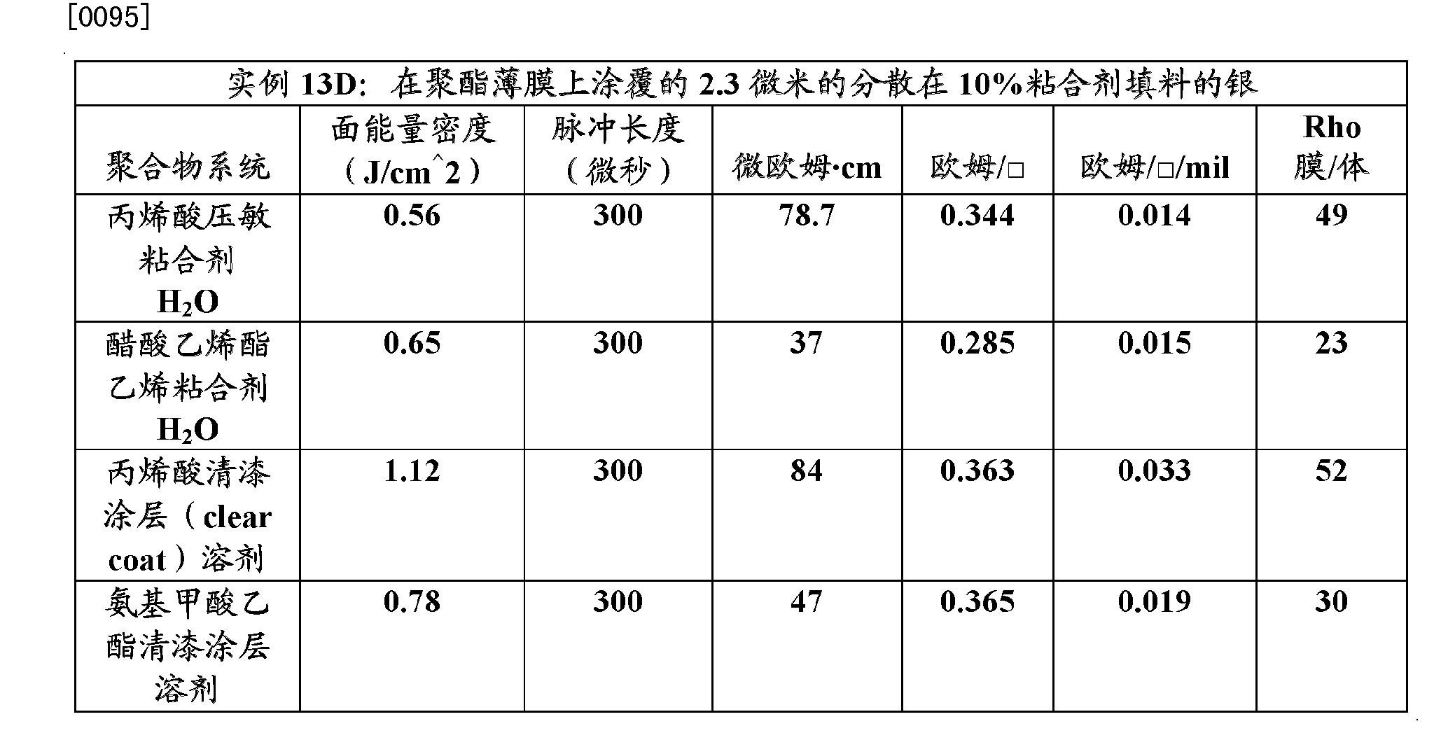 Figure CN102601363BD00141
