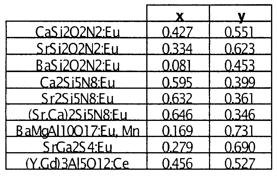 Figure 112006018872163-pct00002