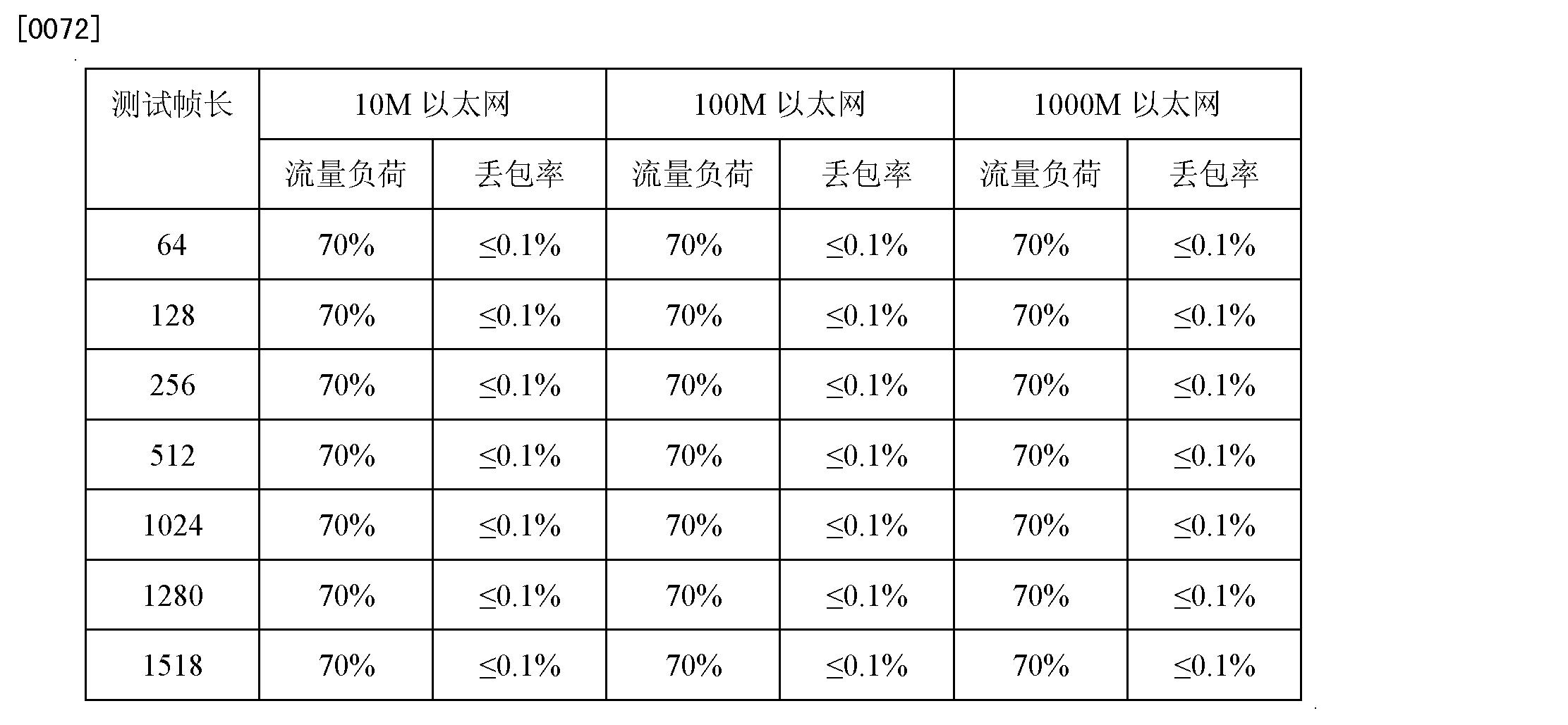 Figure CN102164058AD00102
