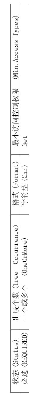 Figure CN101325509BD00271