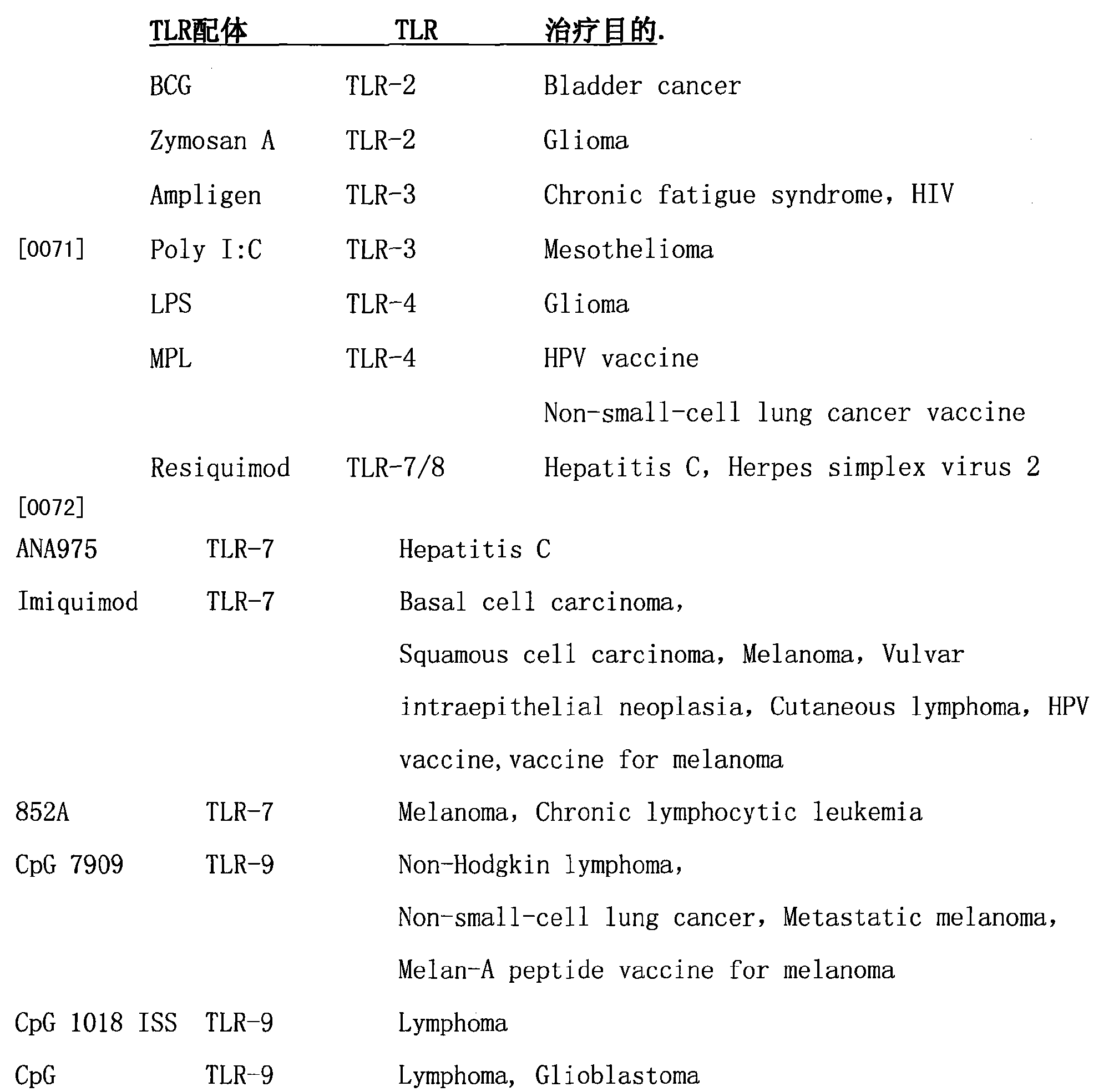 Figure CN103566377AD00121
