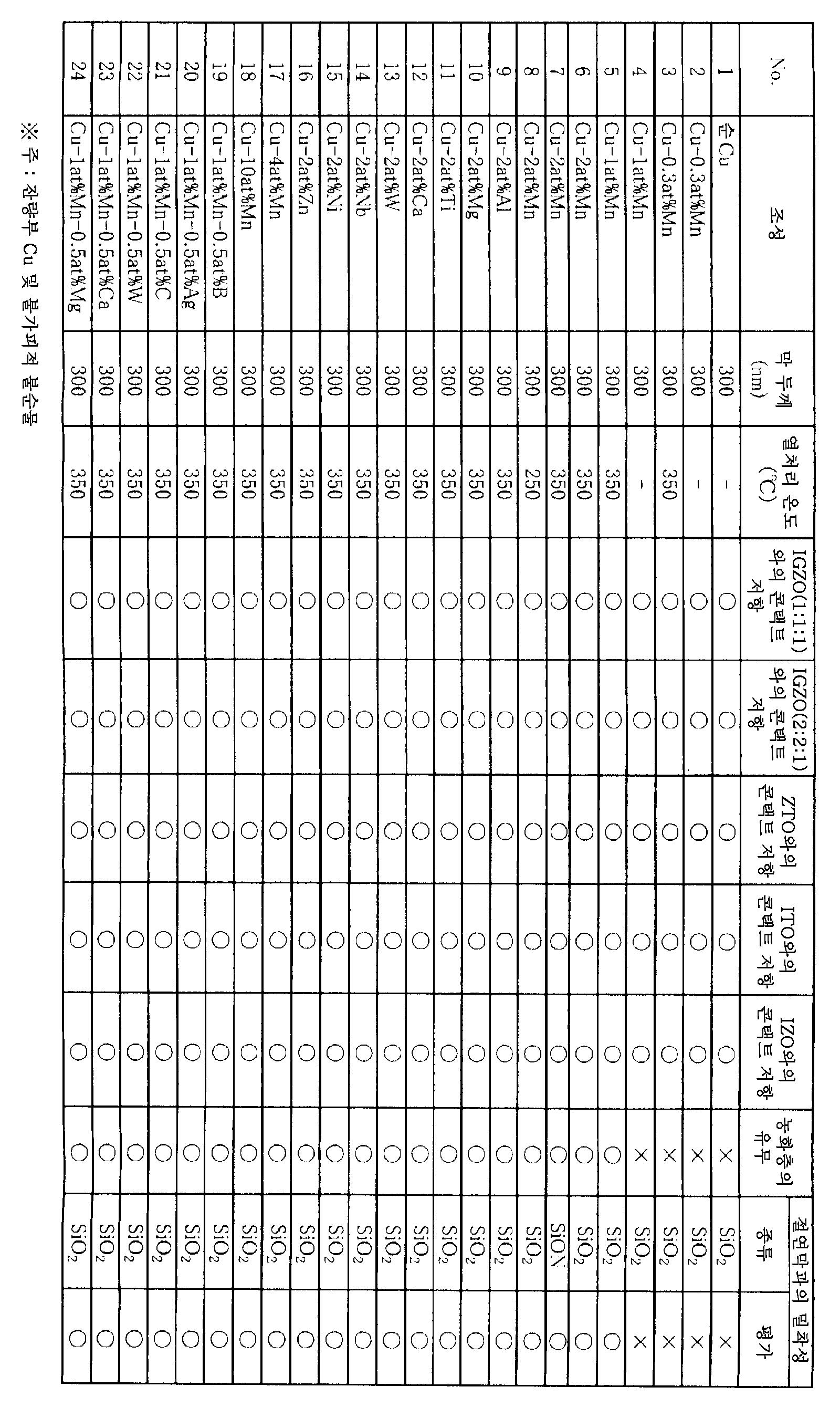 Figure 112013034354085-pat00006