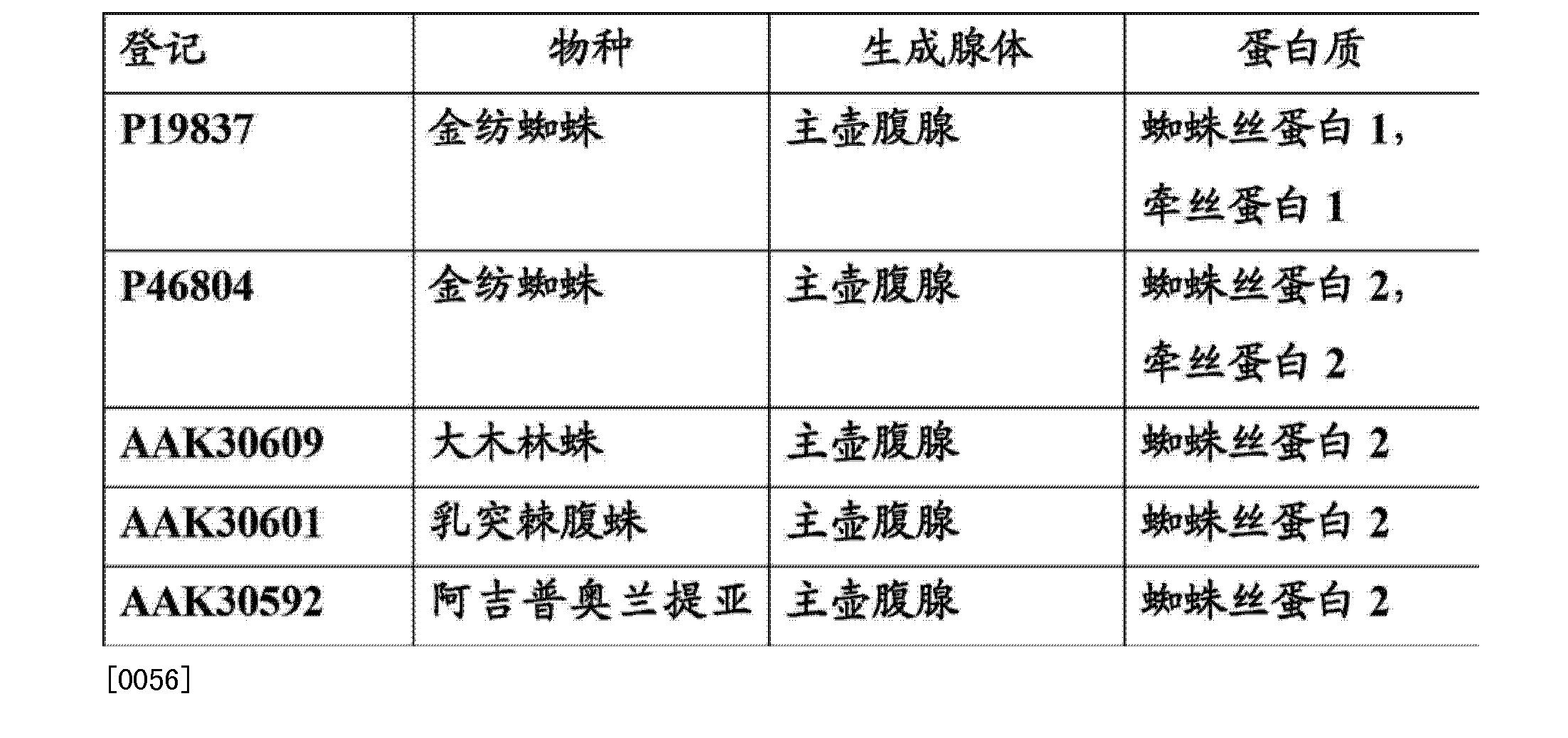 Figure CN103181025AD00092
