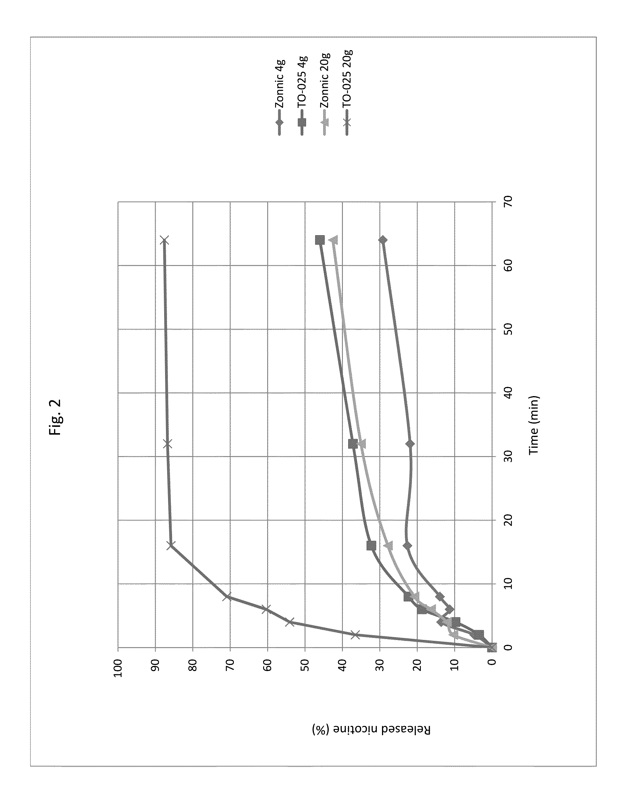 US9402810B2 - Pouch containing nicotine in free salt form