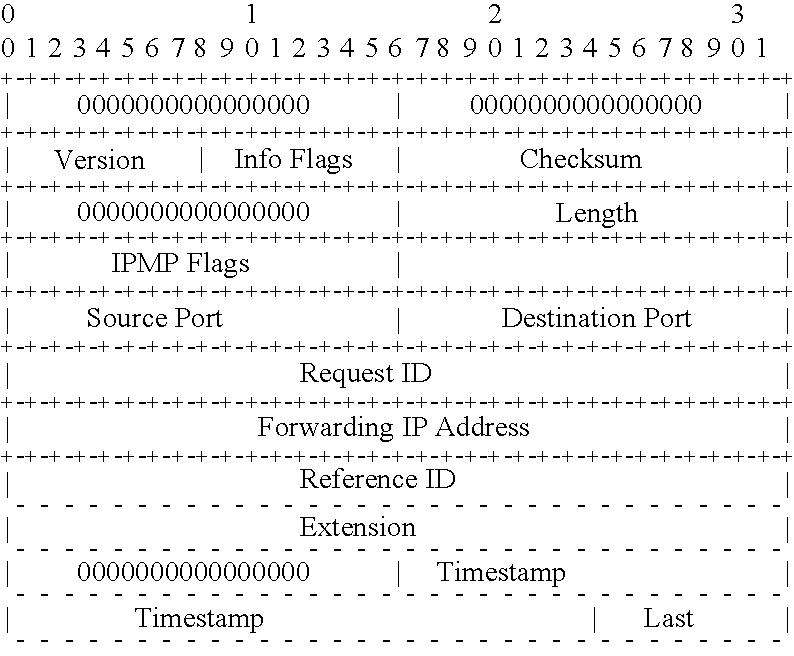 Figure US07336621-20080226-C00013