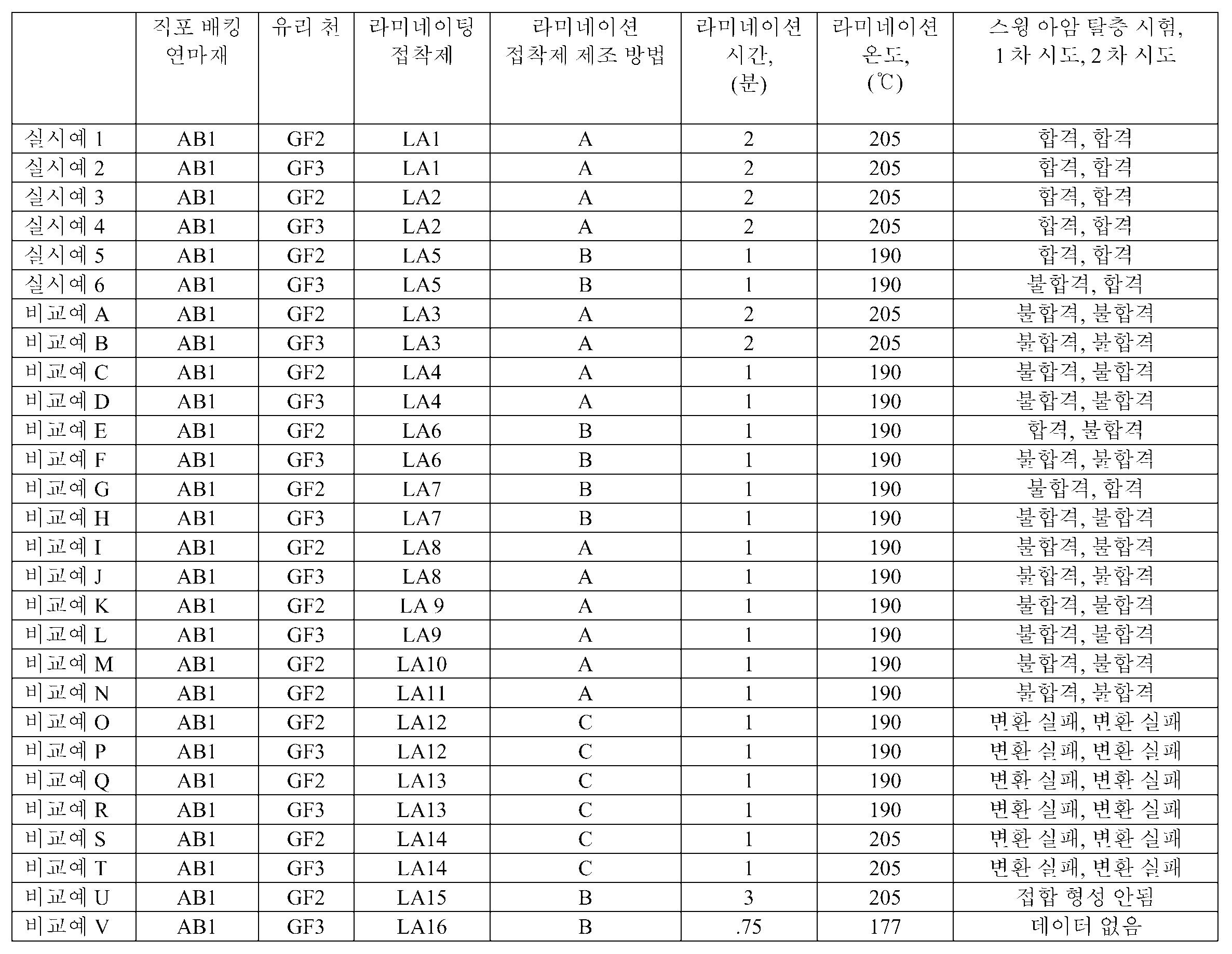 Figure 112010015684021-pct00004