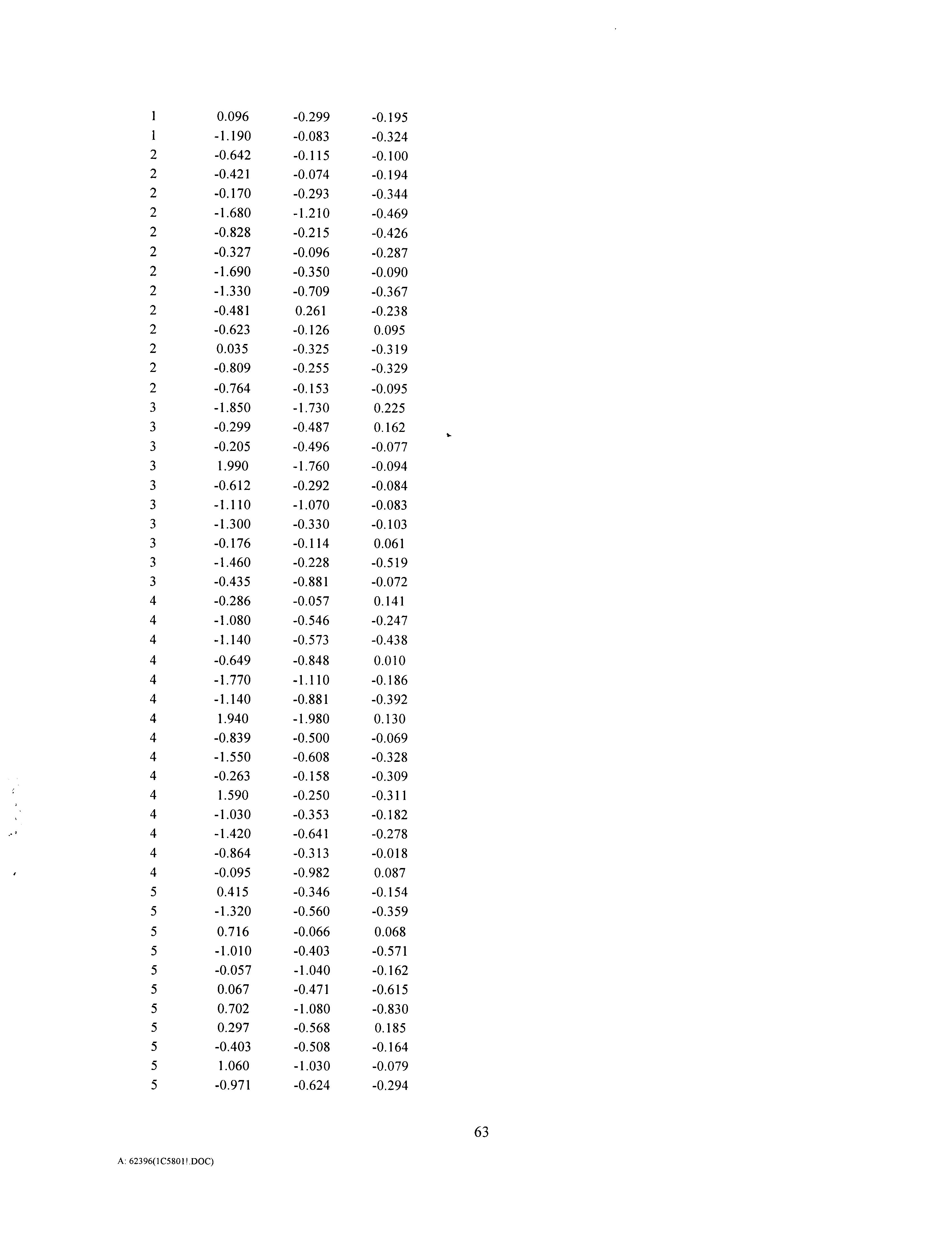 Figure US06258576-20010710-P00003
