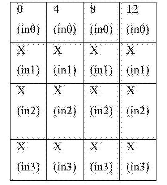 Figure CN103916140BD00232